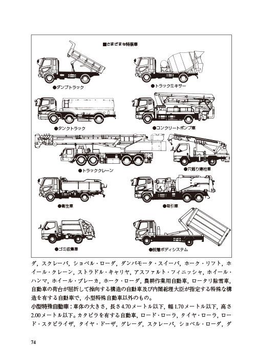 「特装車とトラック架装」ページサンプル