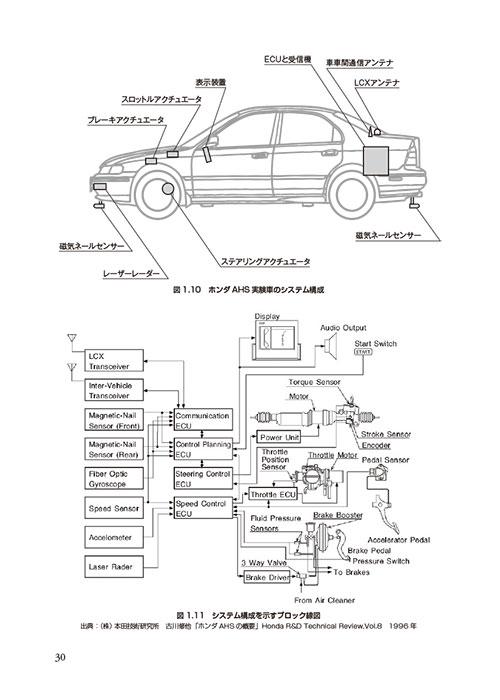 「自動運転の技術開発」ページサンプル