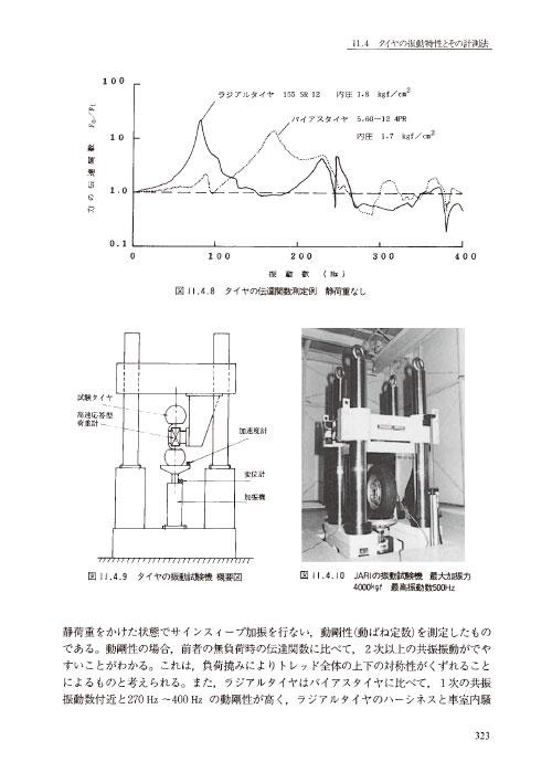 「復刻版 タイヤ工学」ページサンプル