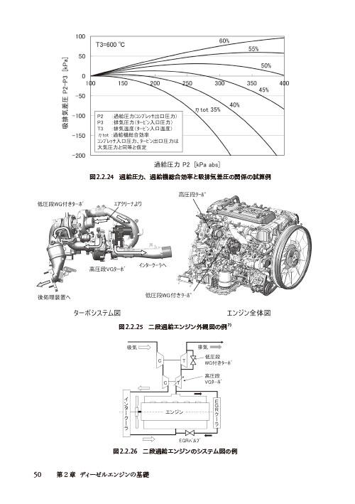 「増補二訂版 ディーゼルエンジンの徹底研究」ページサンプル